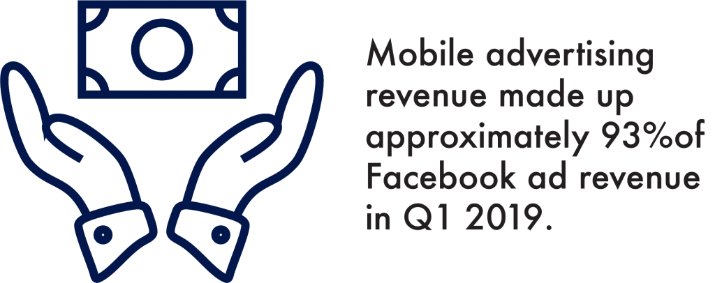 Mobile Advertising Revenue Made up Approximately 93% Of Facebook Ad Revenue in Q1 2019
