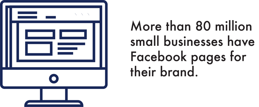 More Than 80 Million Small Businesses Have Facebook Pages for Their Brand