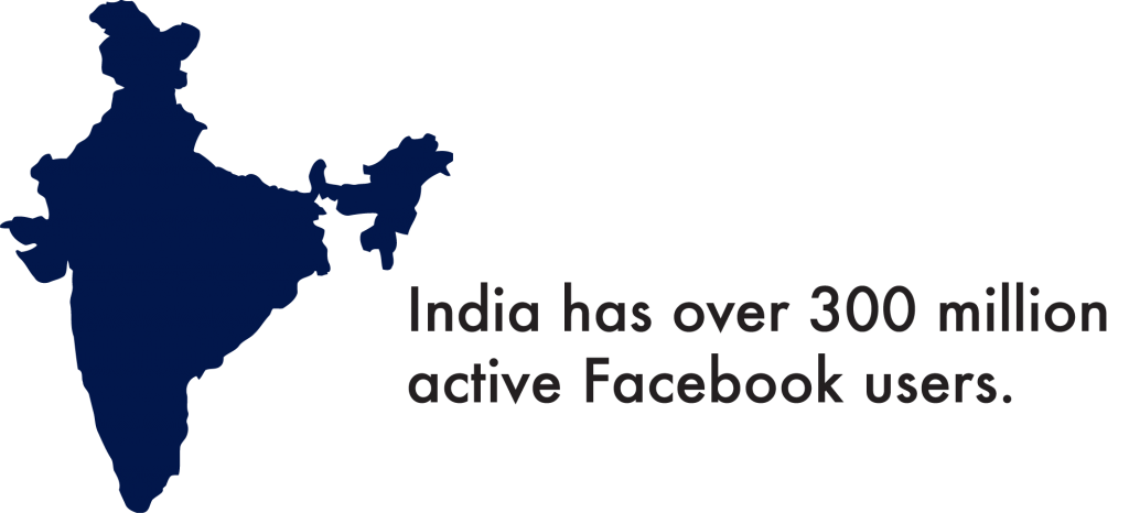 India Has the Most Facebook Users in the World