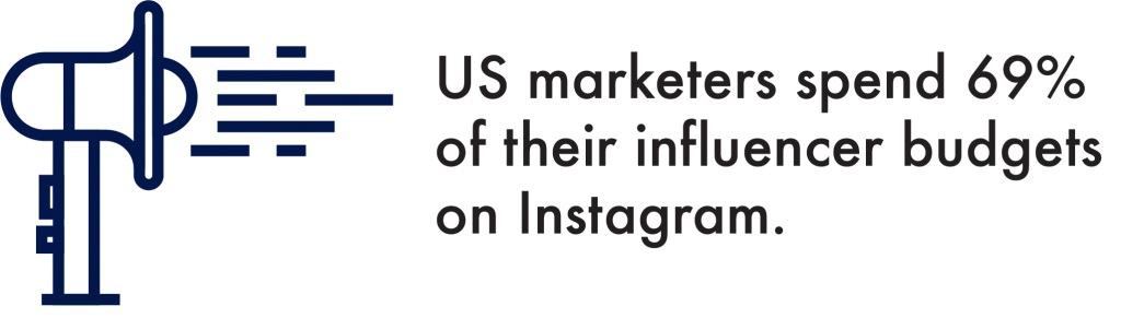 62% of Users Say They Have Become More Interested in a Brand After Seeing in in Stories