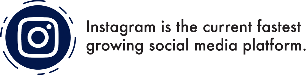 Instagram Is the Current Fastest Growing Social Media Platform