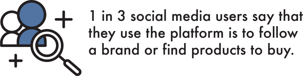 1 in 3 Social Media Users Say That One of the Main Reasons They Use the Platform Is to Follow a Brand or Find Products to Buy