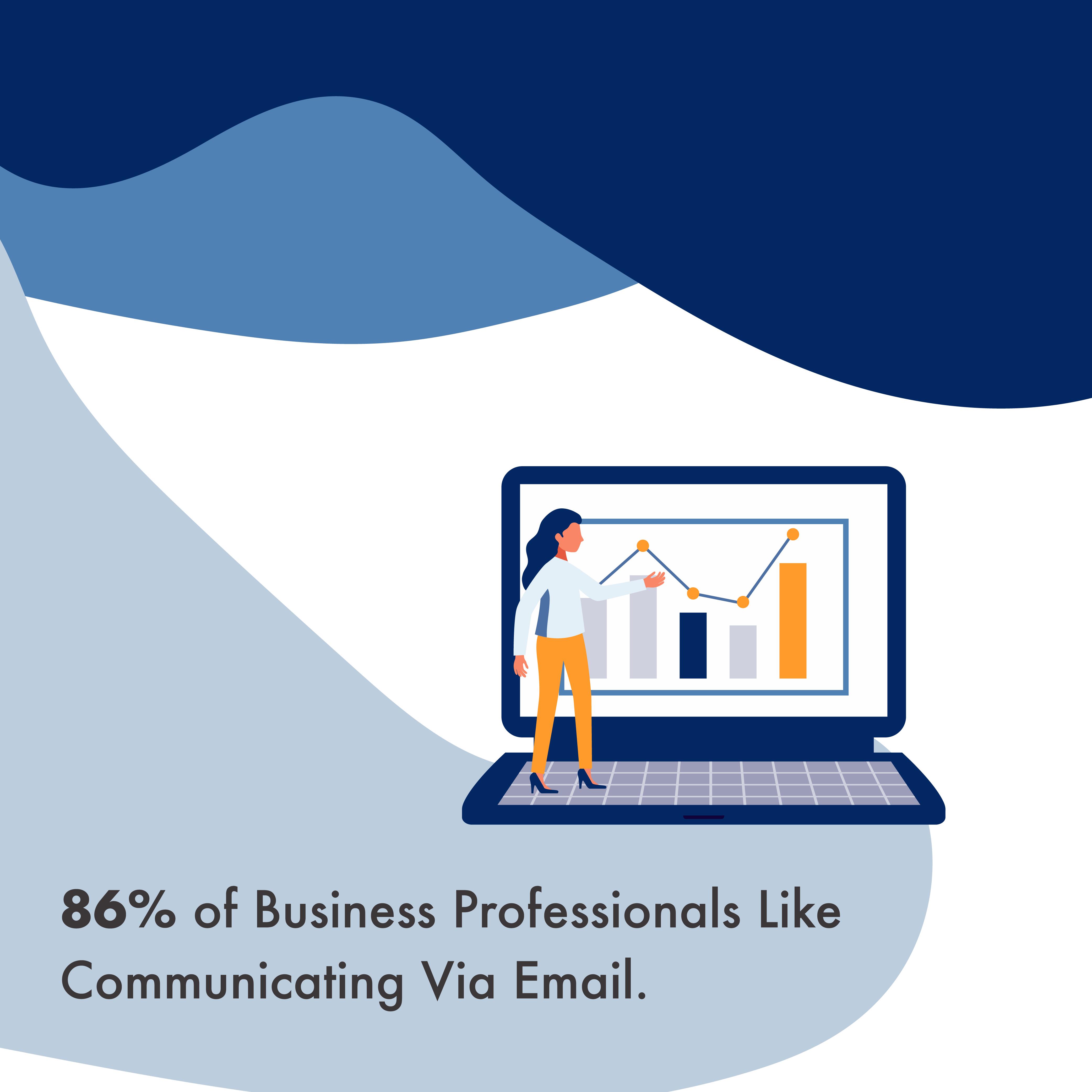 B2B Email Marketing Statistics
