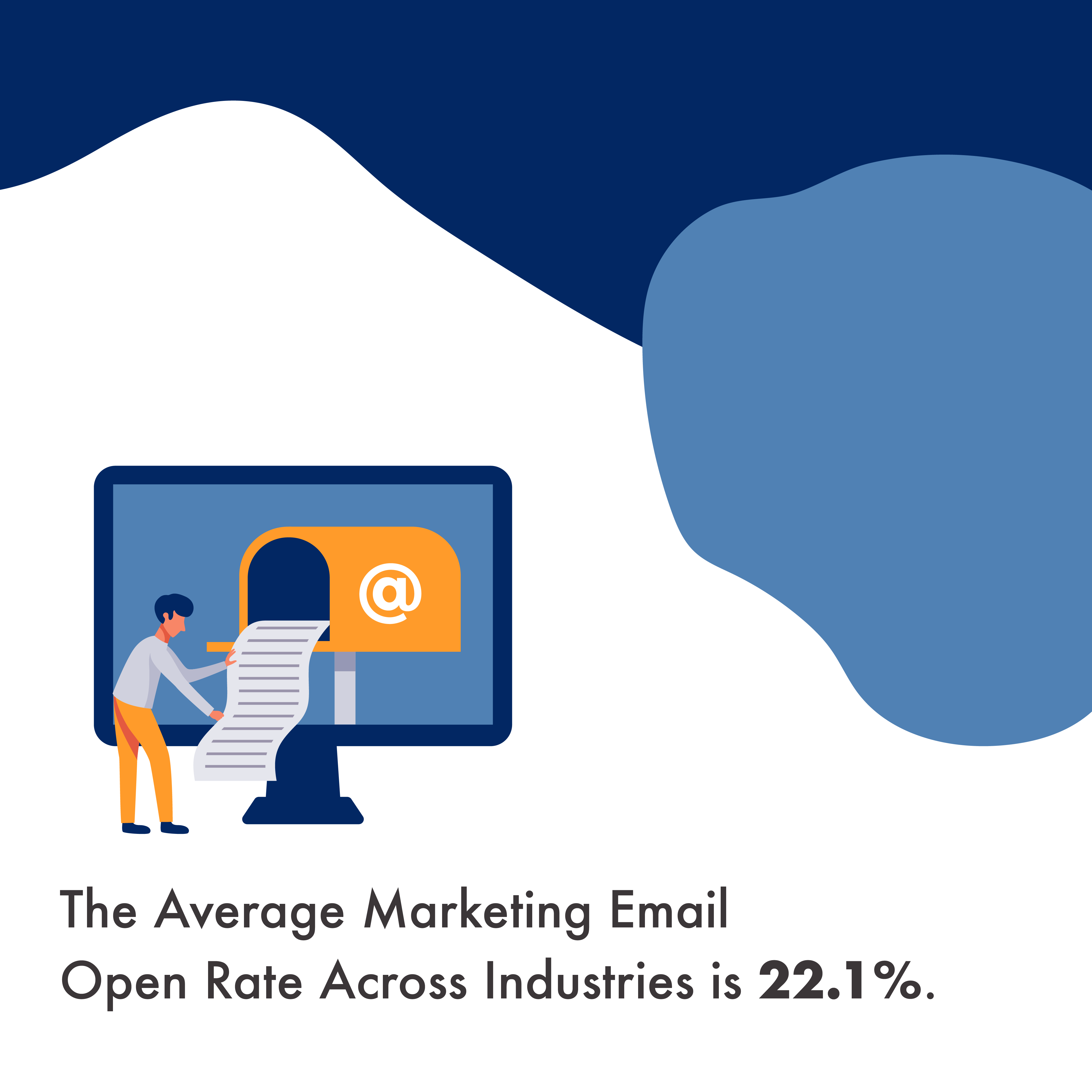 The Average Marketing Email Open Rate Across industries Is 22.1%