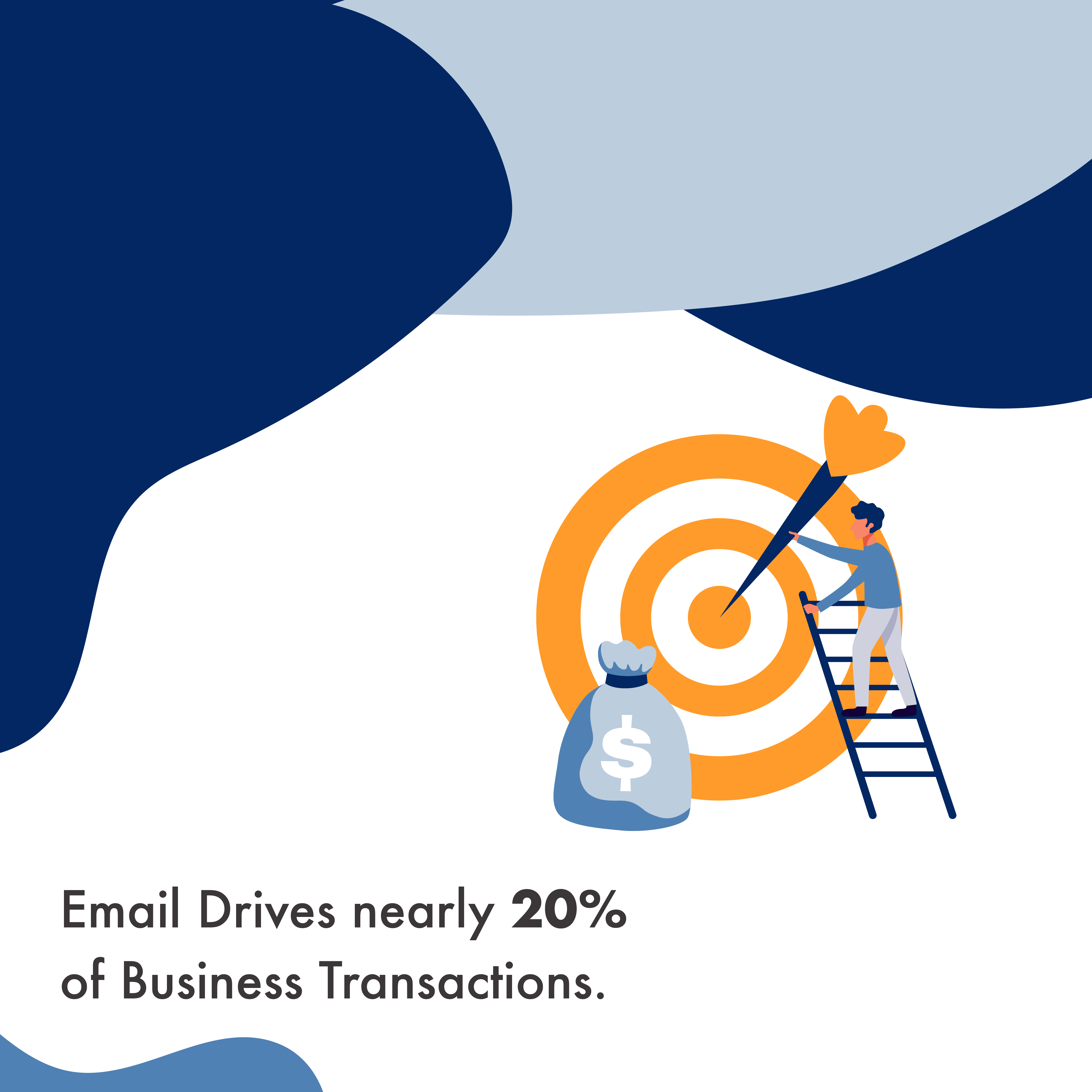 Email Drives nearly 20% of business transactions